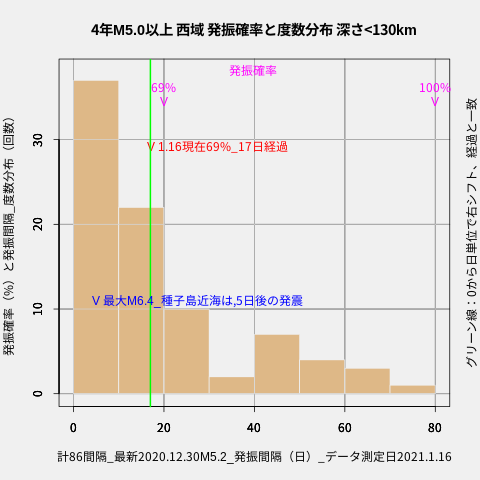 f:id:yoshihide-sugiura:20210118011206p:plain