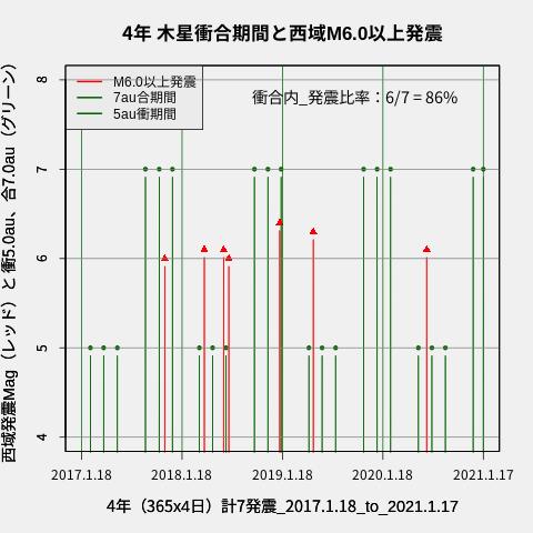 f:id:yoshihide-sugiura:20210119023248p:plain