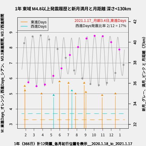 f:id:yoshihide-sugiura:20210119023308p:plain