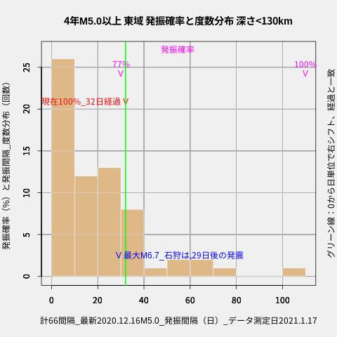 f:id:yoshihide-sugiura:20210119023324p:plain