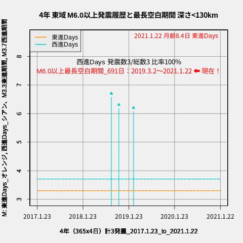 f:id:yoshihide-sugiura:20210124005159p:plain