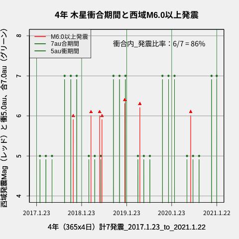 f:id:yoshihide-sugiura:20210124005214p:plain