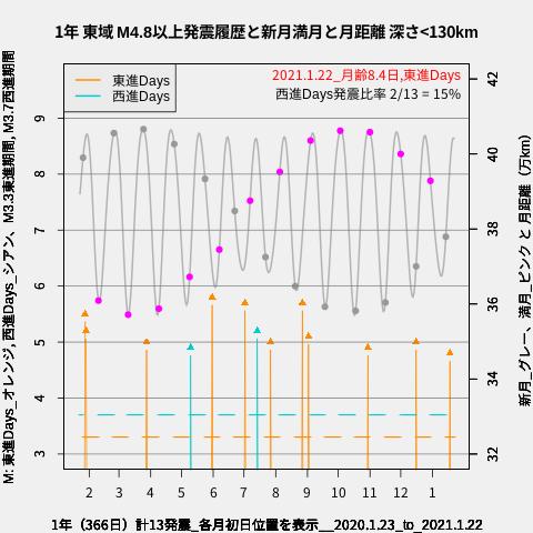 f:id:yoshihide-sugiura:20210124005231p:plain