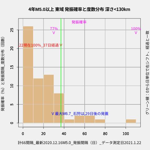 f:id:yoshihide-sugiura:20210124005247p:plain
