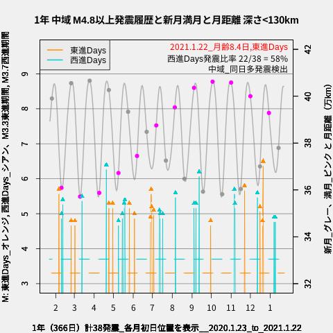 f:id:yoshihide-sugiura:20210124005304p:plain
