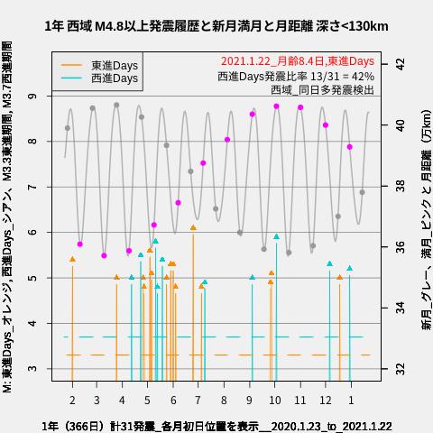 f:id:yoshihide-sugiura:20210124005340p:plain