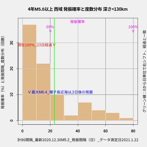 f:id:yoshihide-sugiura:20210124005358p:plain