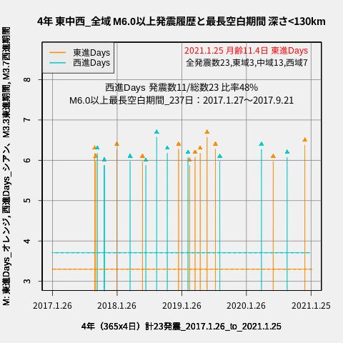 f:id:yoshihide-sugiura:20210127002026p:plain