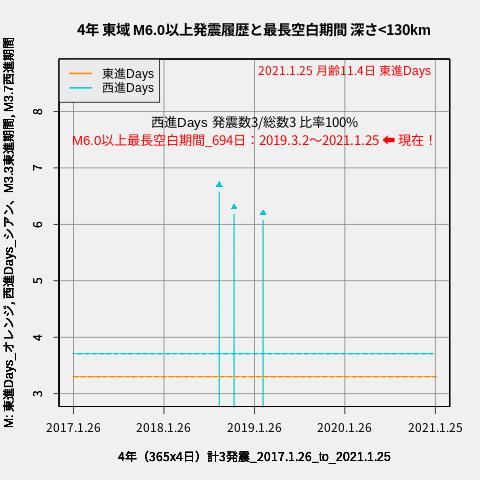 f:id:yoshihide-sugiura:20210127002101p:plain