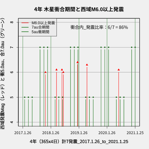 f:id:yoshihide-sugiura:20210127002121p:plain