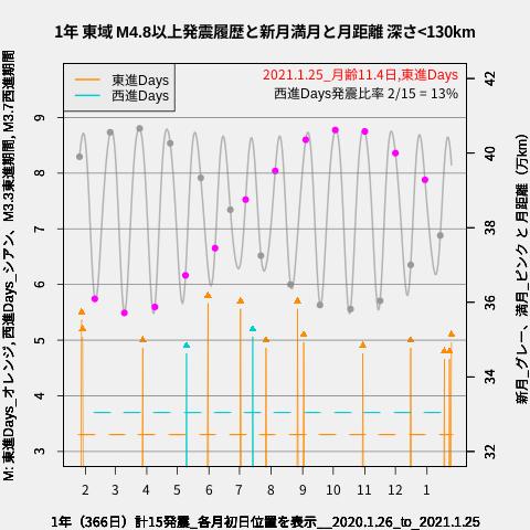 f:id:yoshihide-sugiura:20210127002141p:plain