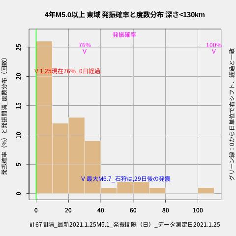 f:id:yoshihide-sugiura:20210127002158p:plain