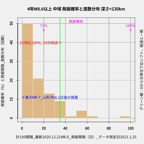 f:id:yoshihide-sugiura:20210127002337p:plain