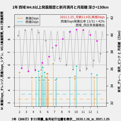 f:id:yoshihide-sugiura:20210127002356p:plain