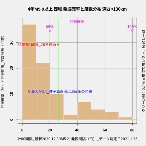 f:id:yoshihide-sugiura:20210127002412p:plain
