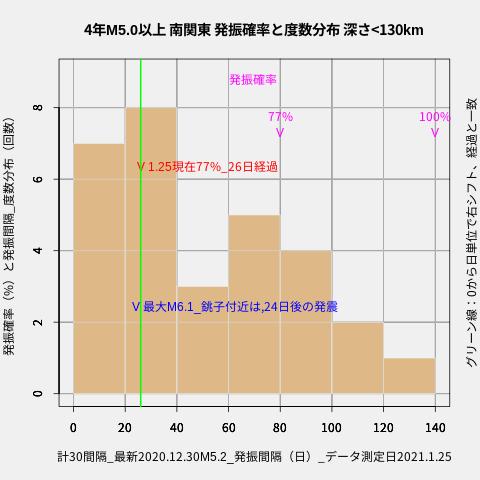 f:id:yoshihide-sugiura:20210127002430p:plain