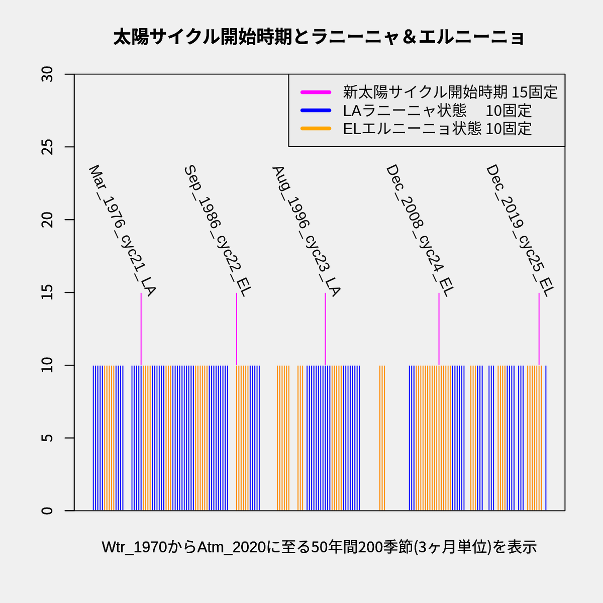 f:id:yoshihide-sugiura:20210130155107p:plain