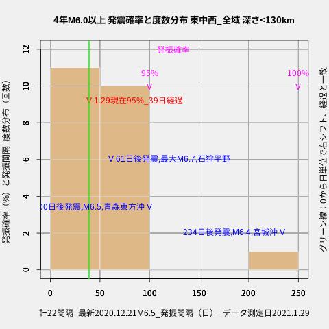 f:id:yoshihide-sugiura:20210131013532p:plain