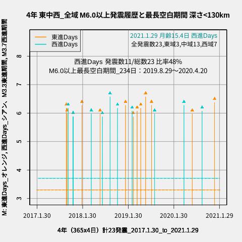f:id:yoshihide-sugiura:20210131013551p:plain