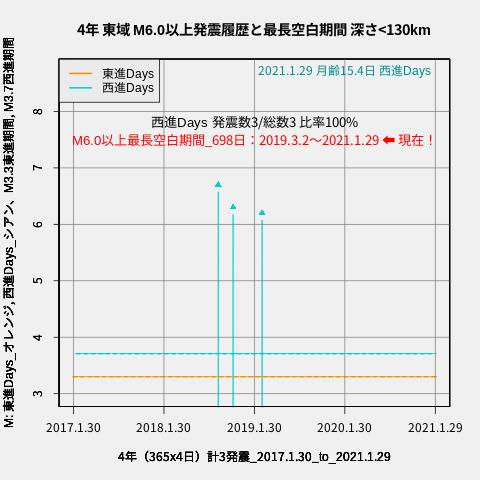 f:id:yoshihide-sugiura:20210131013652p:plain