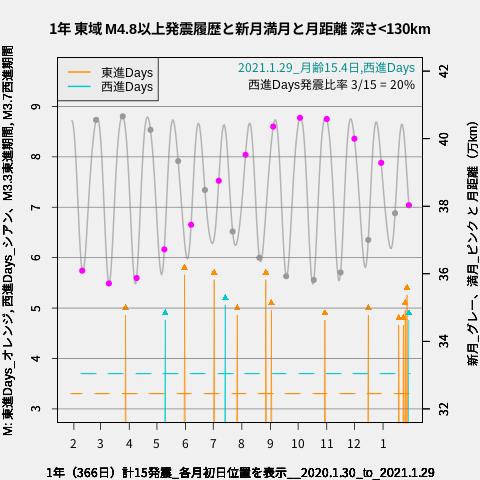 f:id:yoshihide-sugiura:20210131013719p:plain