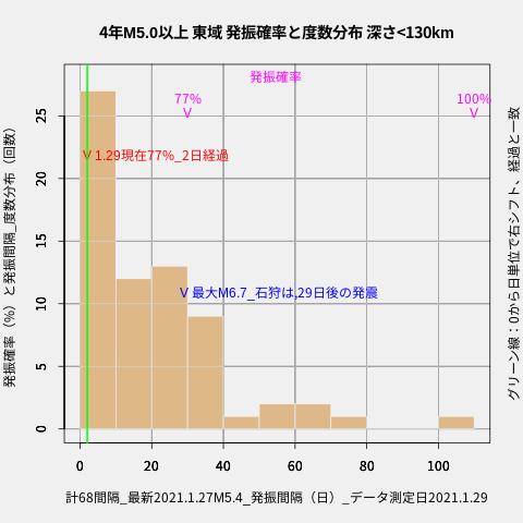 f:id:yoshihide-sugiura:20210131013733p:plain