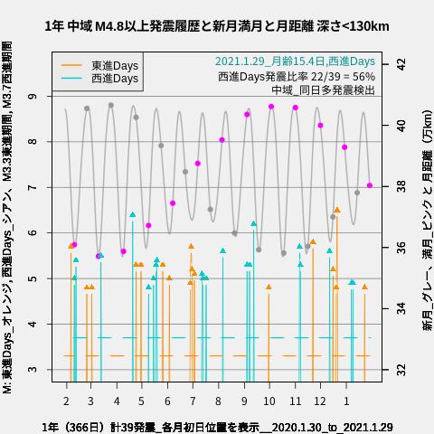 f:id:yoshihide-sugiura:20210131013752p:plain