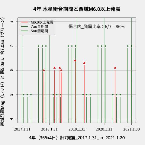 f:id:yoshihide-sugiura:20210201030049p:plain