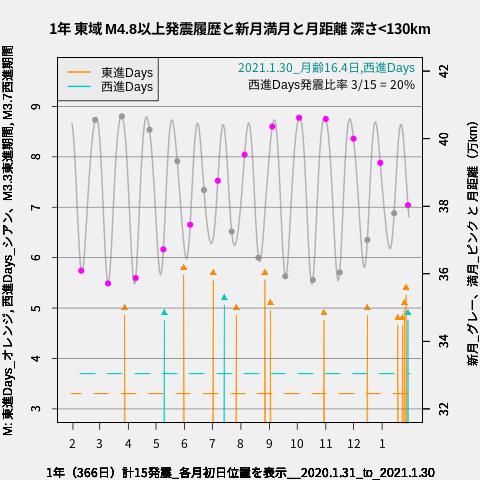 f:id:yoshihide-sugiura:20210201030110p:plain