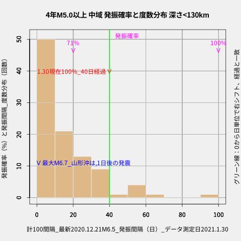 f:id:yoshihide-sugiura:20210201030202p:plain