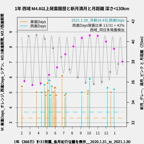 f:id:yoshihide-sugiura:20210201030221p:plain