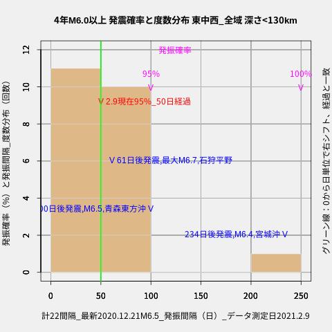 f:id:yoshihide-sugiura:20210211003105p:plain