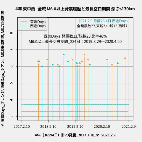f:id:yoshihide-sugiura:20210211003126p:plain