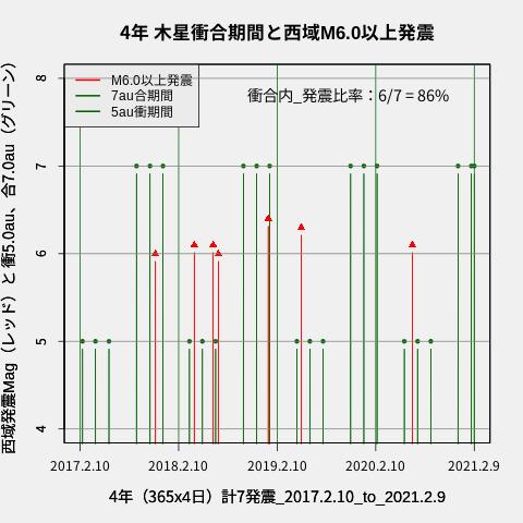 f:id:yoshihide-sugiura:20210211003223p:plain