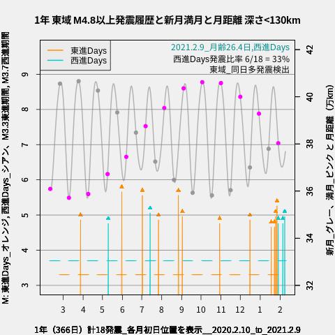 f:id:yoshihide-sugiura:20210211003240p:plain