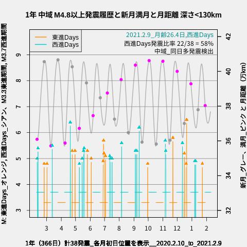 f:id:yoshihide-sugiura:20210211003314p:plain