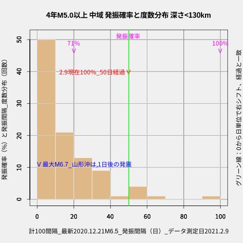 f:id:yoshihide-sugiura:20210211003334p:plain