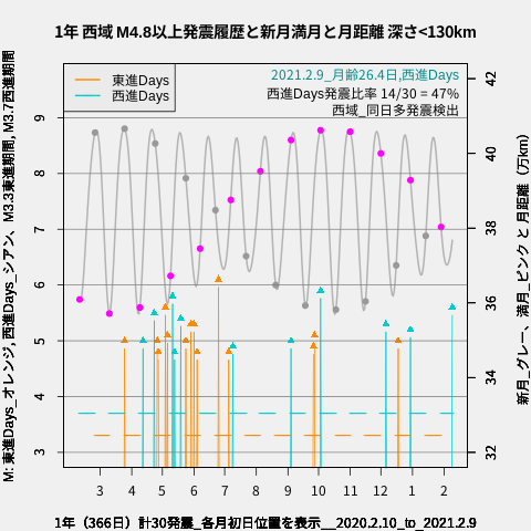 f:id:yoshihide-sugiura:20210211003352p:plain