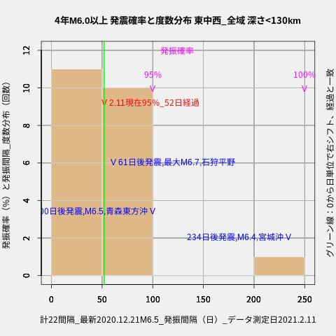 f:id:yoshihide-sugiura:20210213054521p:plain
