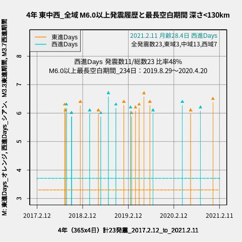 f:id:yoshihide-sugiura:20210213054538p:plain
