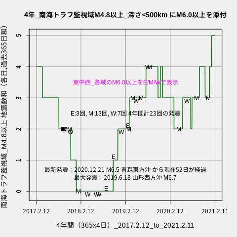 f:id:yoshihide-sugiura:20210213054555p:plain
