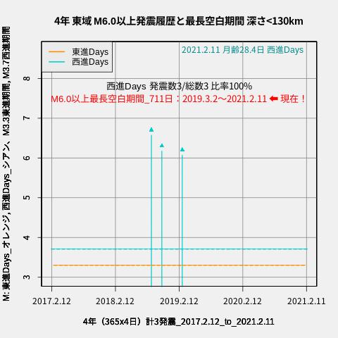 f:id:yoshihide-sugiura:20210213054614p:plain