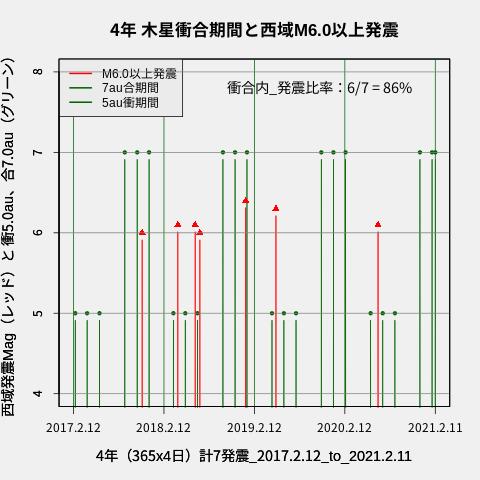 f:id:yoshihide-sugiura:20210213054631p:plain