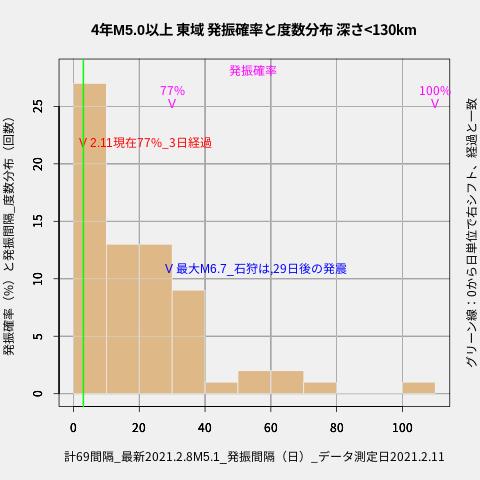 f:id:yoshihide-sugiura:20210213054708p:plain