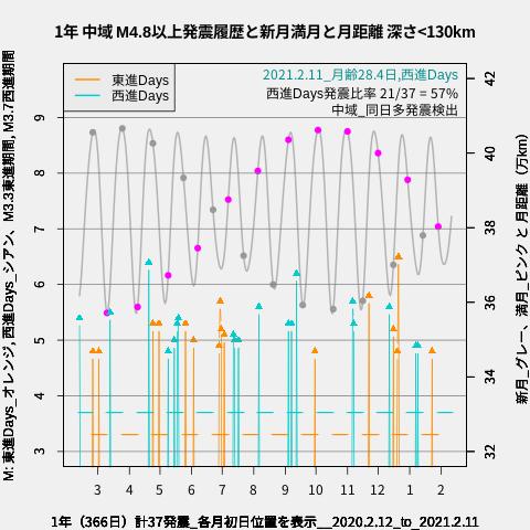 f:id:yoshihide-sugiura:20210213054729p:plain