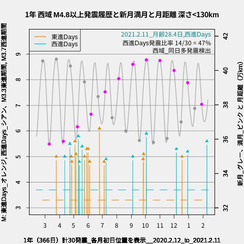 f:id:yoshihide-sugiura:20210213054812p:plain