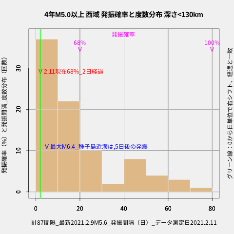 f:id:yoshihide-sugiura:20210213054828p:plain