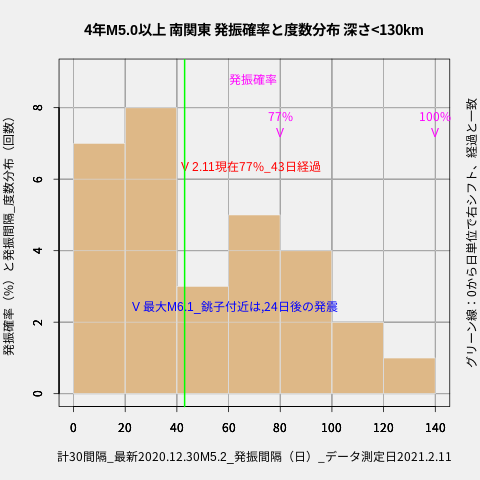 f:id:yoshihide-sugiura:20210213054843p:plain