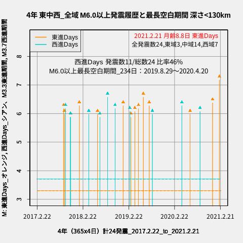 f:id:yoshihide-sugiura:20210223023136p:plain