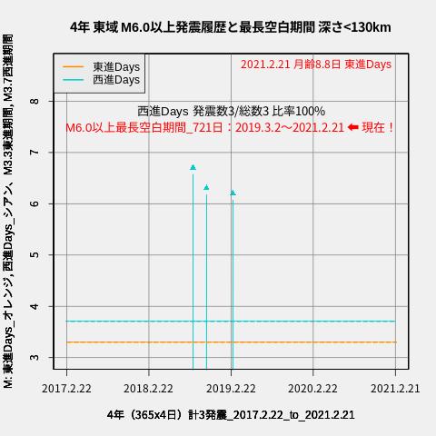 f:id:yoshihide-sugiura:20210223023209p:plain